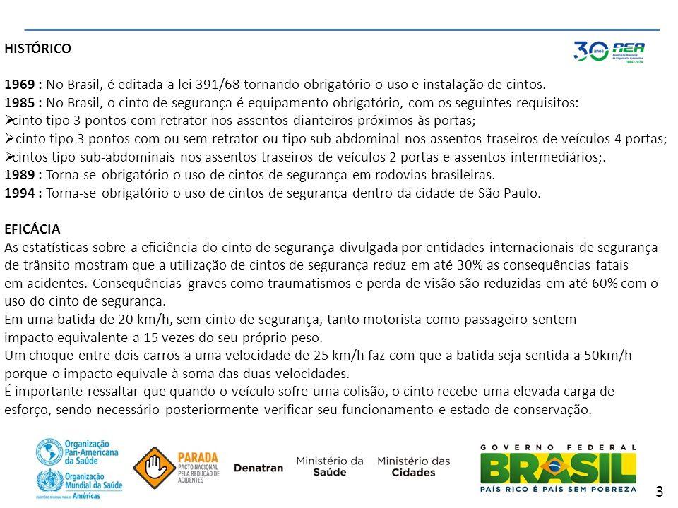 HISTÓRICO 1969 : No Brasil, é editada a lei 391/68 tornando obrigatório o uso e instalação de cintos. 1985 : No Brasil, o cinto de segurança é equipam