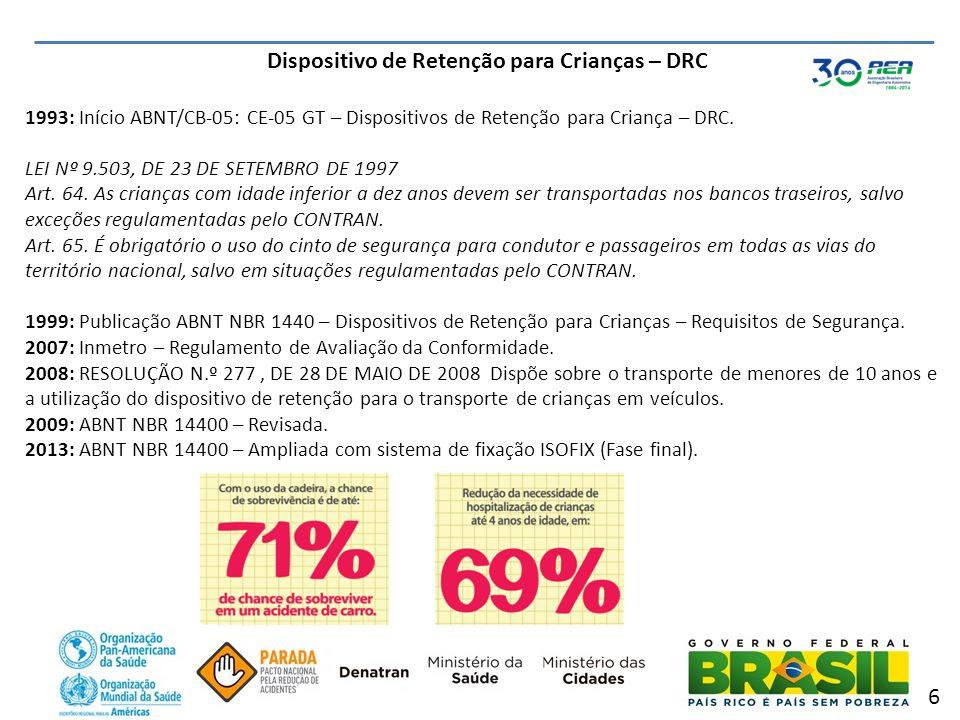 6 Dispositivo de Retenção para Crianças – DRC 1993: Início ABNT/CB-05: CE-05 GT – Dispositivos de Retenção para Criança – DRC. LEI Nº 9.503, DE 23 DE