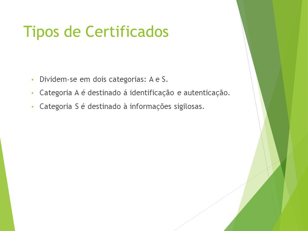 Tipos de Certificados Dividem-se em dois categorias: A e S.