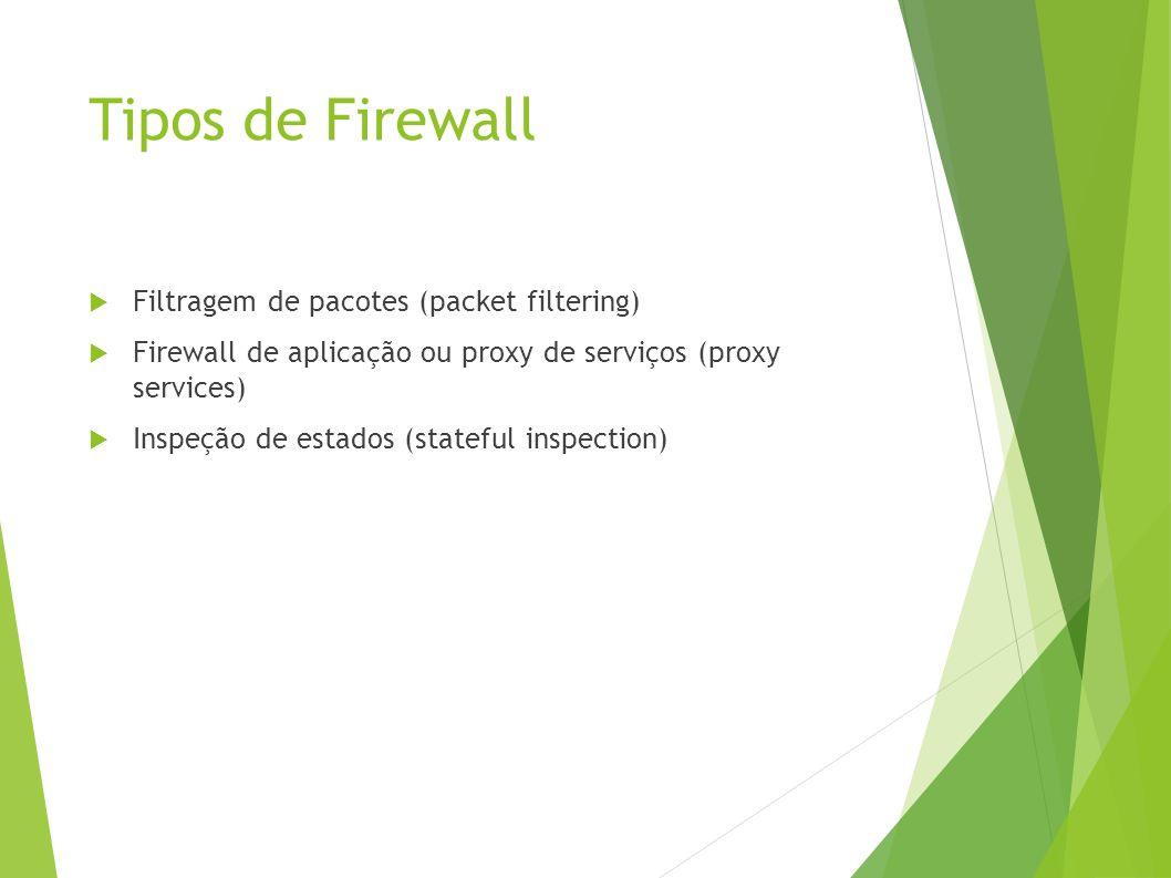 Tipos de Firewall Filtragem de pacotes (packet filtering) Firewall de aplicação ou proxy de serviços (proxy services) Inspeção de estados (stateful inspection)