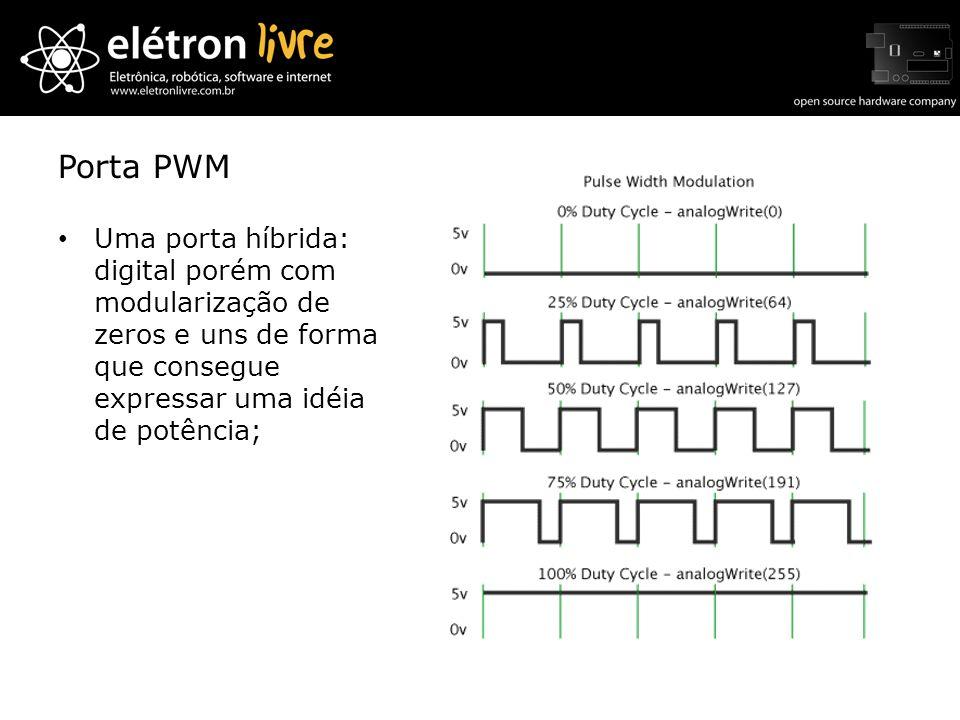 Porta PWM Uma porta híbrida: digital porém com modularização de zeros e uns de forma que consegue expressar uma idéia de potência;