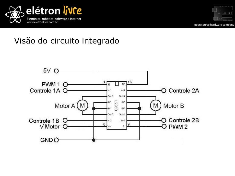 Visão do circuito integrado