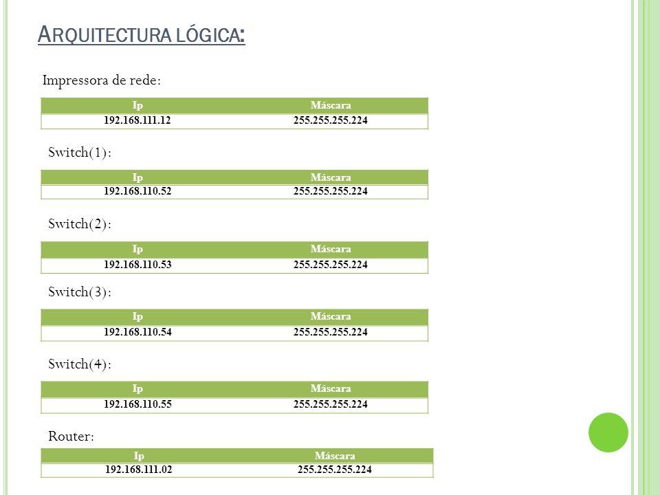 A RQUITECTURA LÓGICA : IpMáscara 192.168.111.12255.255.255.224 Impressora de rede: IpMáscara 192.168.110.52255.255.255.224 Switch(1): Switch(2): Switc