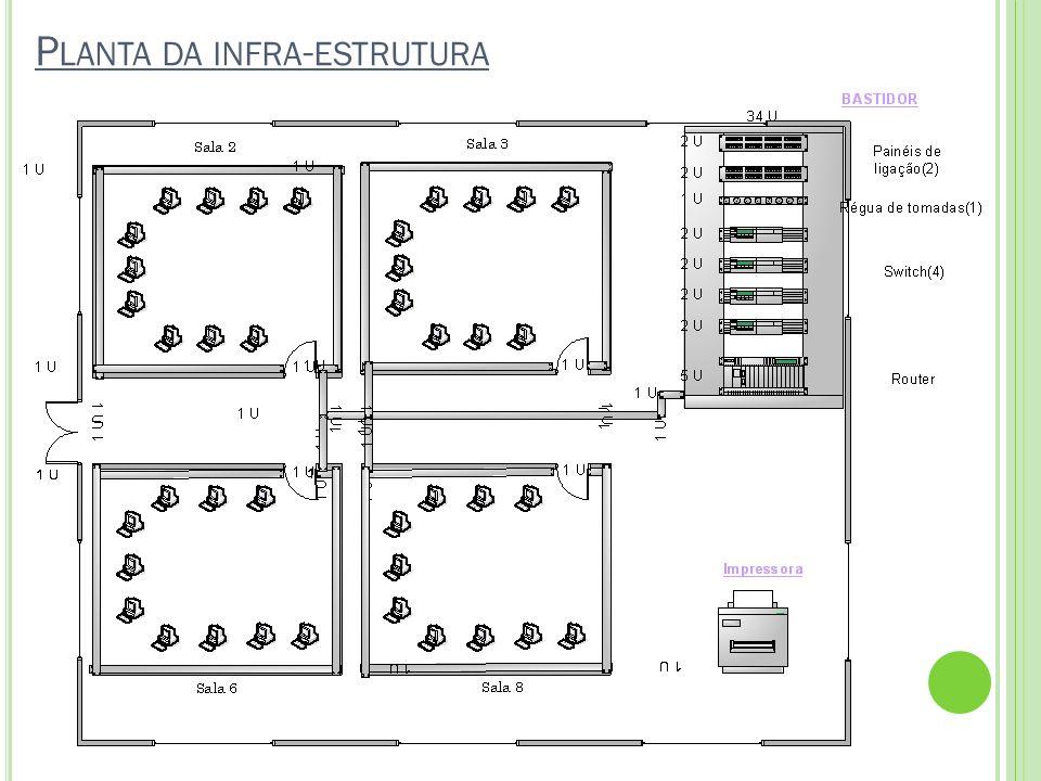 P LANTA DA INFRA - ESTRUTURA