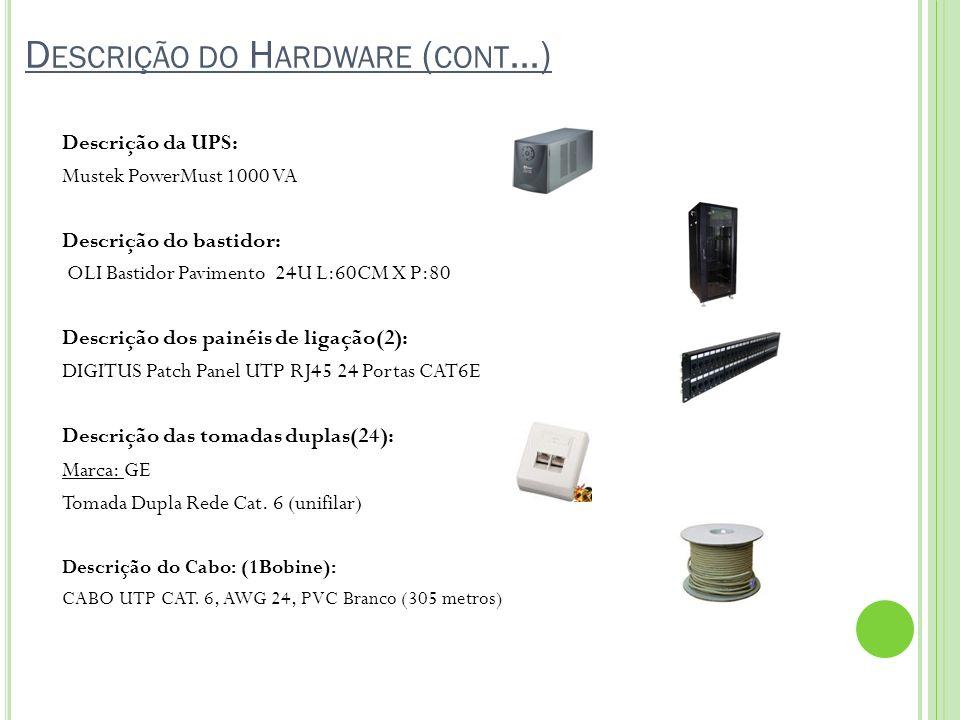 D ESCRIÇÃO DO H ARDWARE ( CONT …) Descrição da UPS: Mustek PowerMust 1000 VA Descrição do bastidor: OLI Bastidor Pavimento 24U L:60CM X P:80 Descrição