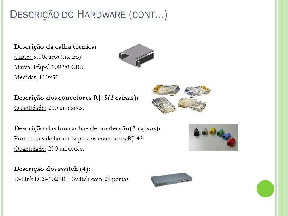 D ESCRIÇÃO DO H ARDWARE ( CONT …) Descrição da calha técnica: Custo: 5,10euros (metro) Marca: Efapel 100 90 CBR Medidas: 110x50 Descrição dos conector