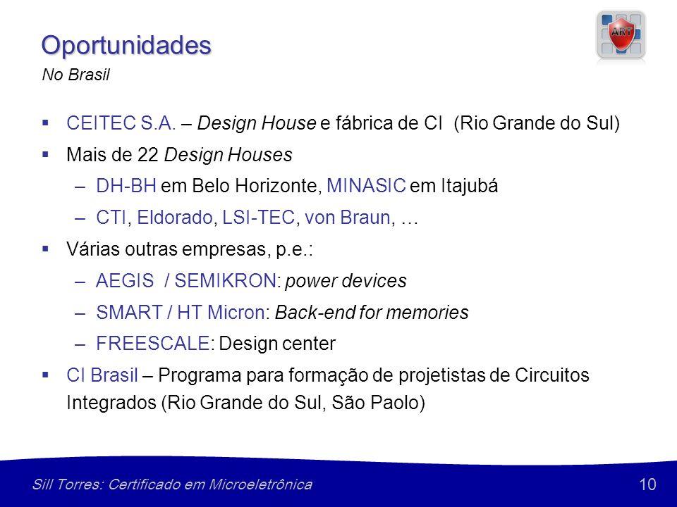 10 Sill Torres: Certificado em Microeletrônica Oportunidades CEITEC S.A. – Design House e fábrica de CI (Rio Grande do Sul) Mais de 22 Design Houses –