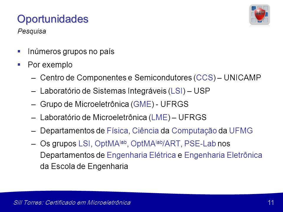 11 Sill Torres: Certificado em Microeletrônica Oportunidades Inúmeros grupos no país Por exemplo –Centro de Componentes e Semicondutores (CCS) – UNICAMP –Laboratório de Sistemas Integráveis (LSI) – USP –Grupo de Microeletrônica (GME) - UFRGS –Laboratório de Microeletrônica (LME) – UFRGS –Departamentos de Física, Ciência da Computação da UFMG –Os grupos LSI, OptMA lab, OptMA lab /ART, PSE-Lab nos Departamentos de Engenharia Elétrica e Engenharia Eletrônica da Escola de Engenharia Pesquisa