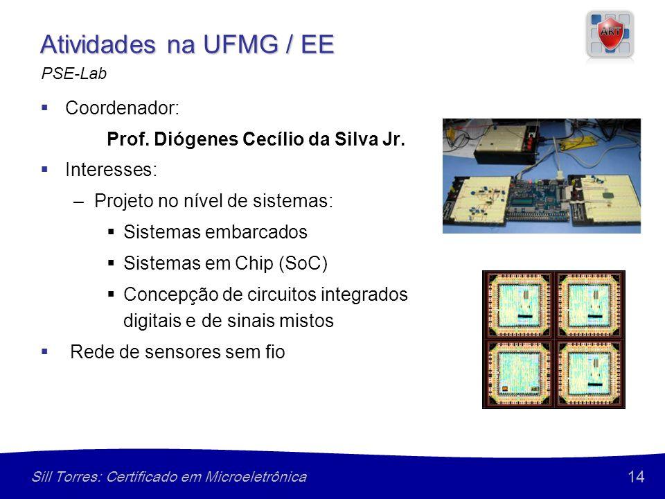 14 Sill Torres: Certificado em Microeletrônica Atividades na UFMG / EE Coordenador: Prof. Diógenes Cecílio da Silva Jr. Interesses: –Projeto no nível