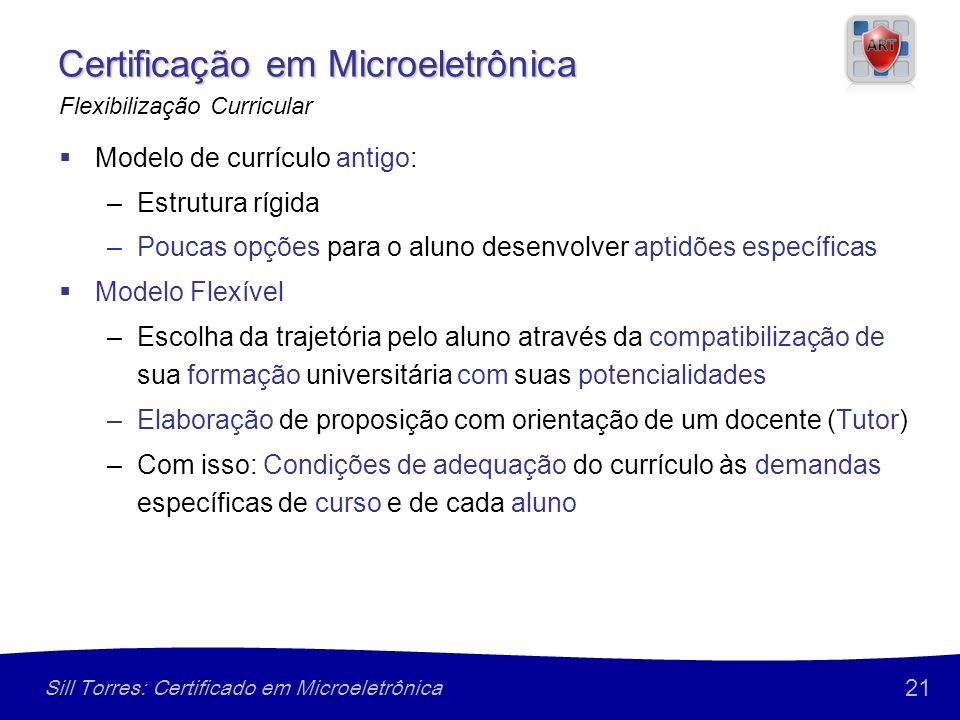 21 Sill Torres: Certificado em Microeletrônica Certificação em Microeletrônica Modelo de currículo antigo: –Estrutura rígida –Poucas opções para o alu