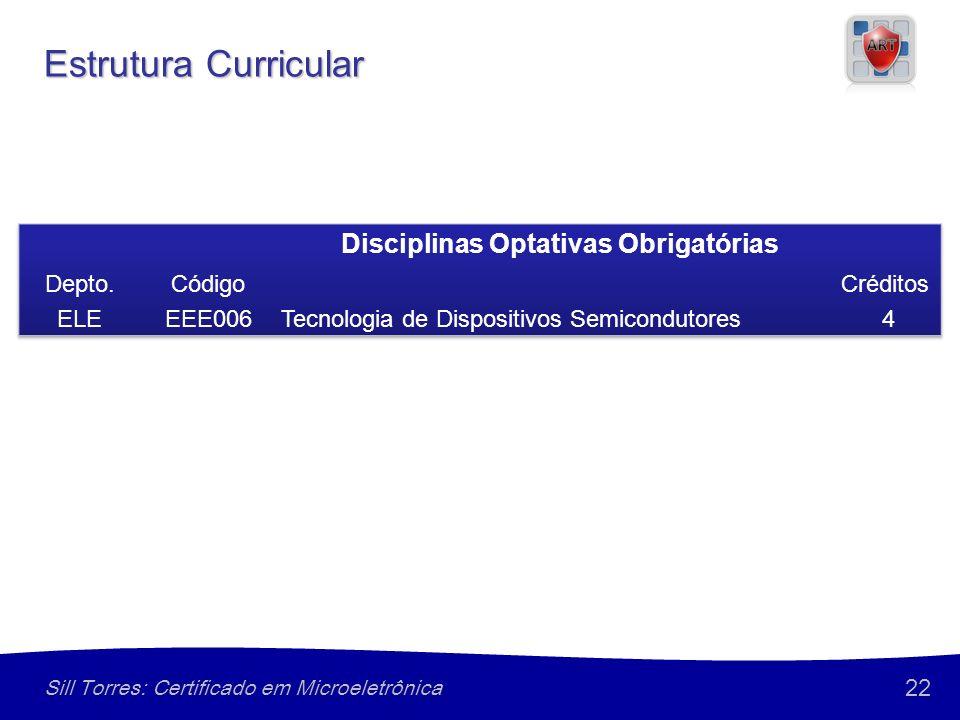 22 Sill Torres: Certificado em Microeletrônica Estrutura Curricular