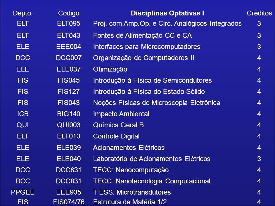 23 Sill Torres: Certificado em Microeletrônica