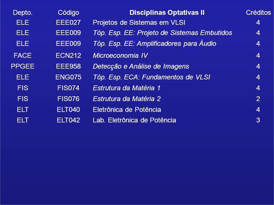24 Sill Torres: Certificado em Microeletrônica