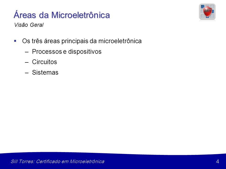 4 Sill Torres: Certificado em Microeletrônica Áreas da Microeletrônica Os três áreas principais da microeletrônica –Processos e dispositivos –Circuitos –Sistemas Visão Geral