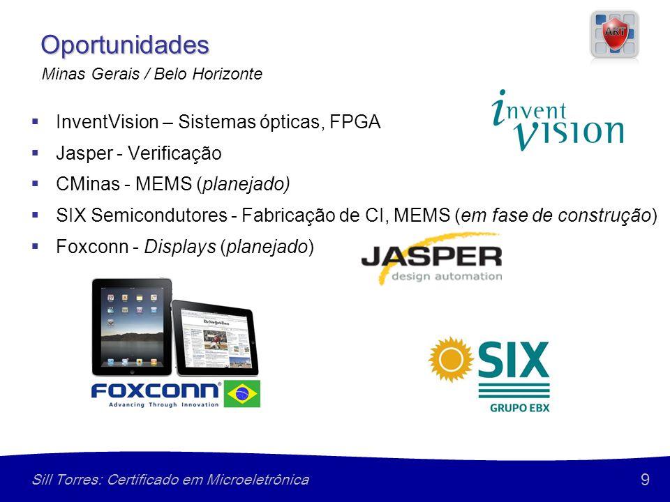 9 Sill Torres: Certificado em Microeletrônica Oportunidades InventVision – Sistemas ópticas, FPGA Jasper - Verificação CMinas - MEMS (planejado) SIX Semicondutores - Fabricação de CI, MEMS (em fase de construção) Foxconn - Displays (planejado) Minas Gerais / Belo Horizonte