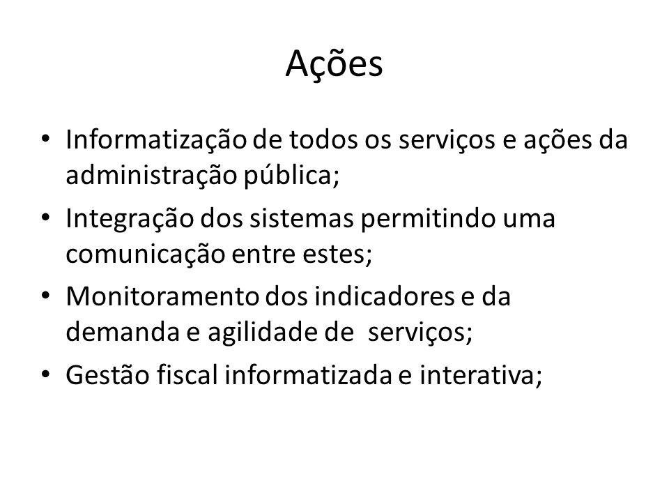 Ações Informatização de todos os serviços e ações da administração pública; Integração dos sistemas permitindo uma comunicação entre estes; Monitorame