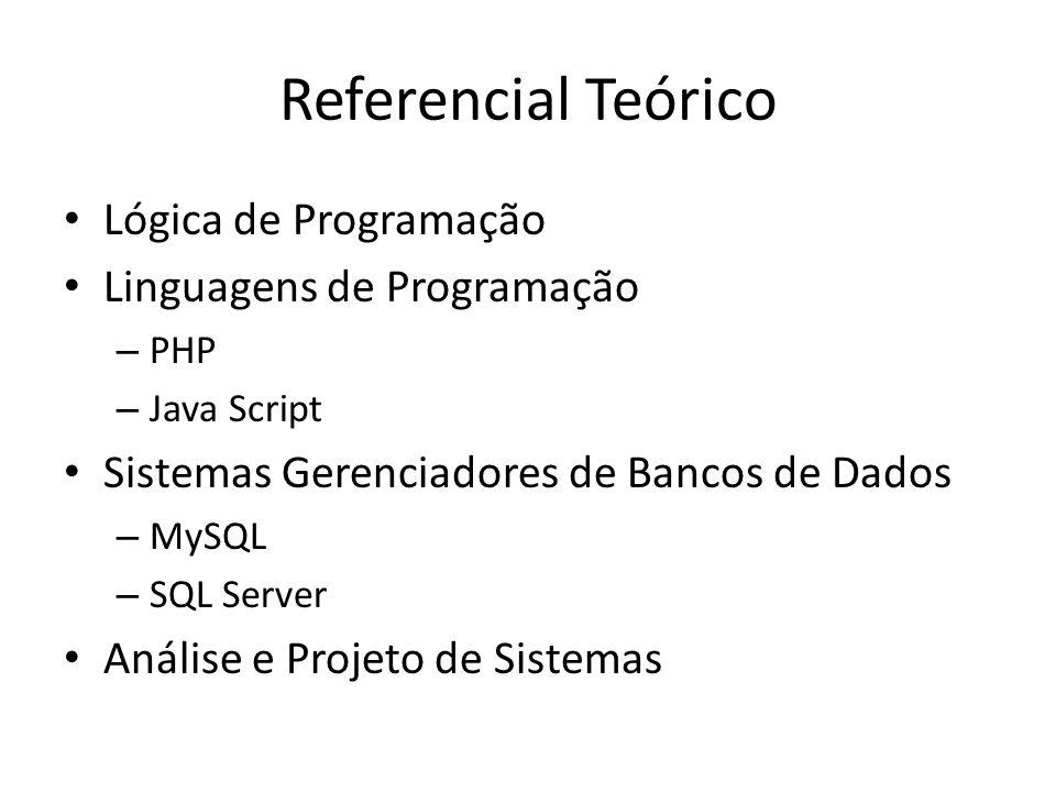 Referencial Teórico Lógica de Programação Linguagens de Programação – PHP – Java Script Sistemas Gerenciadores de Bancos de Dados – MySQL – SQL Server