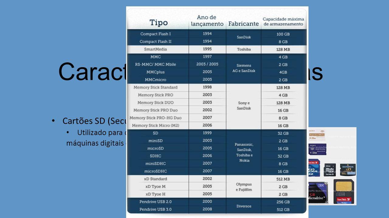 Características Técnicas Cartões SD (Secure Digital Card) Utilizado para descarregar o conteúdo dos cartões de máquinas digitais e outros periféricos