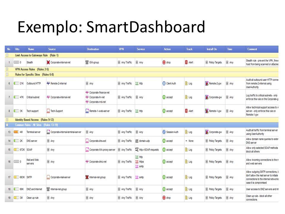 Exemplo: SmartDashboard