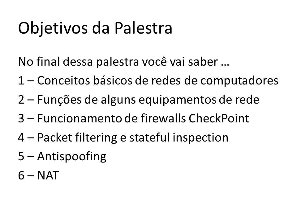 Objetivos da Palestra No final dessa palestra você vai saber … 1 – Conceitos básicos de redes de computadores 2 – Funções de alguns equipamentos de rede 3 – Funcionamento de firewalls CheckPoint 4 – Packet filtering e stateful inspection 5 – Antispoofing 6 – NAT