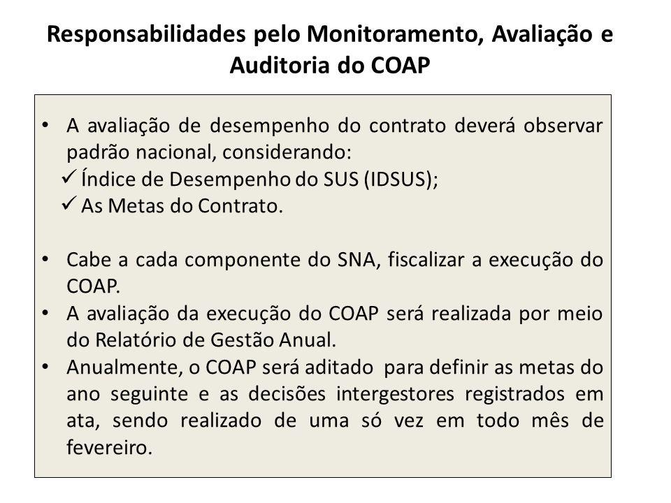 A avaliação de desempenho do contrato deverá observar padrão nacional, considerando: Índice de Desempenho do SUS (IDSUS); As Metas do Contrato. Cabe a