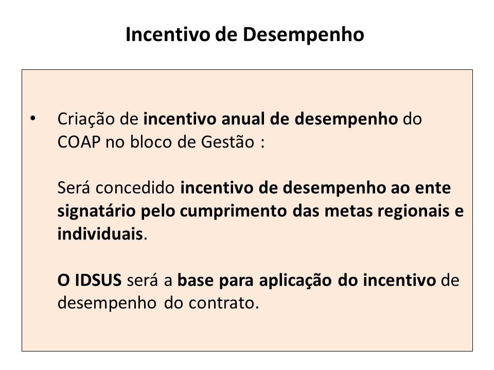 Criação de incentivo anual de desempenho do COAP no bloco de Gestão : Será concedido incentivo de desempenho ao ente signatário pelo cumprimento das m