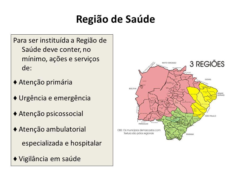 Região de Saúde Para ser instituída a Região de Saúde deve conter, no mínimo, ações e serviços de: Atenção primária Urgência e emergência Atenção psic