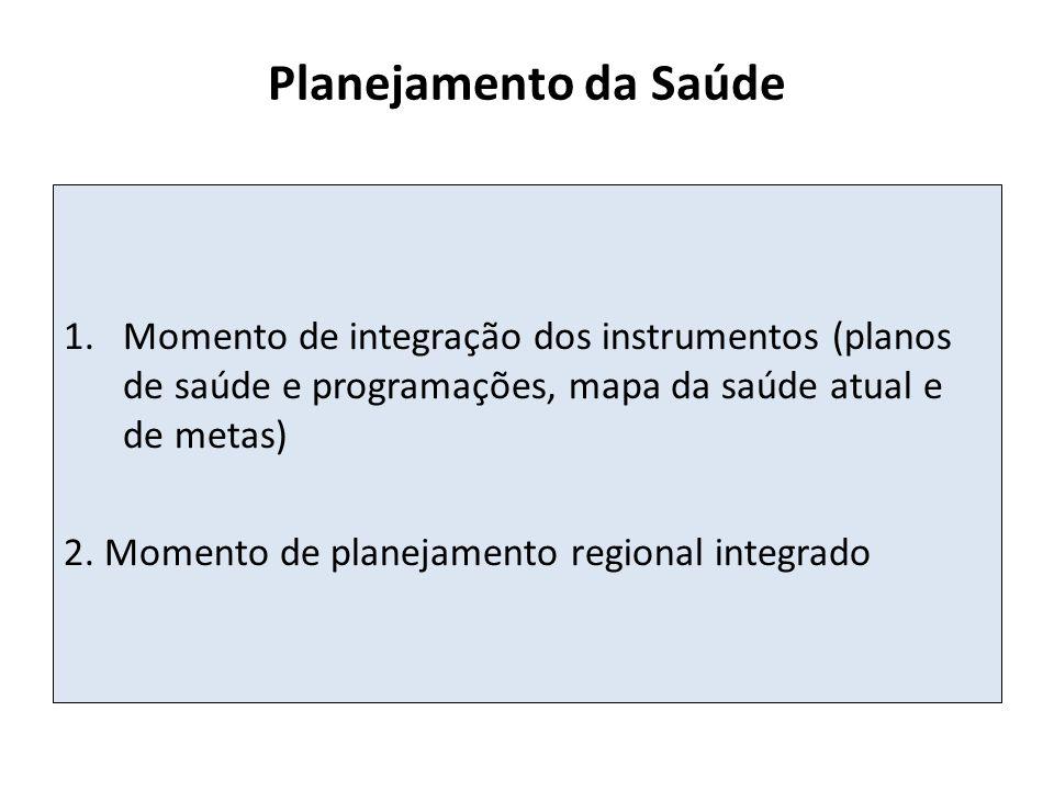 Planejamento da Saúde 1.Momento de integração dos instrumentos (planos de saúde e programações, mapa da saúde atual e de metas) 2. Momento de planejam