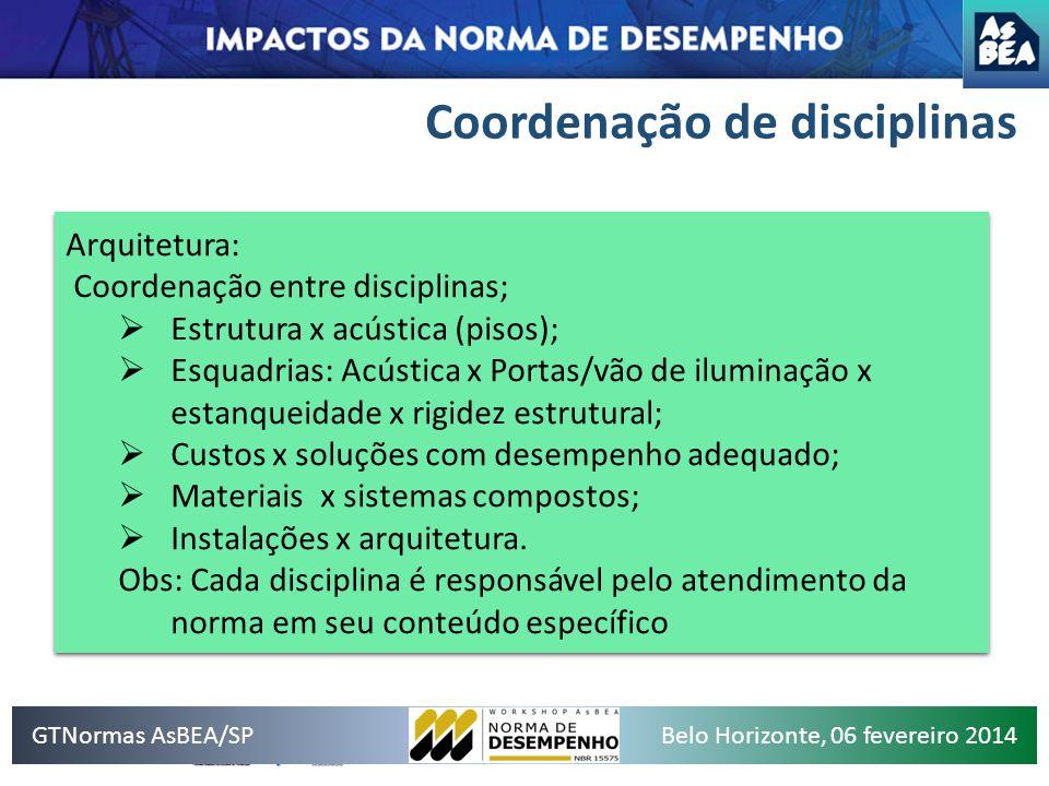 Coordenação de disciplinas Arquitetura: Coordenação entre disciplinas; Estrutura x acústica (pisos); Esquadrias: Acústica x Portas/vão de iluminação x