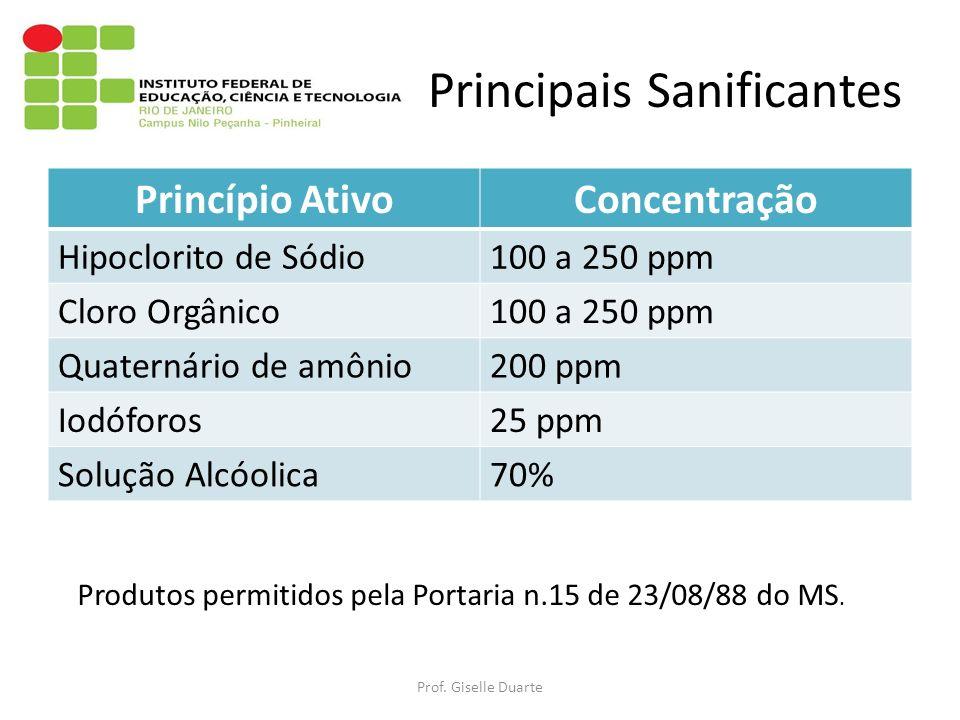 Principais Sanificantes Princípio AtivoConcentração Hipoclorito de Sódio100 a 250 ppm Cloro Orgânico100 a 250 ppm Quaternário de amônio200 ppm Iodófor
