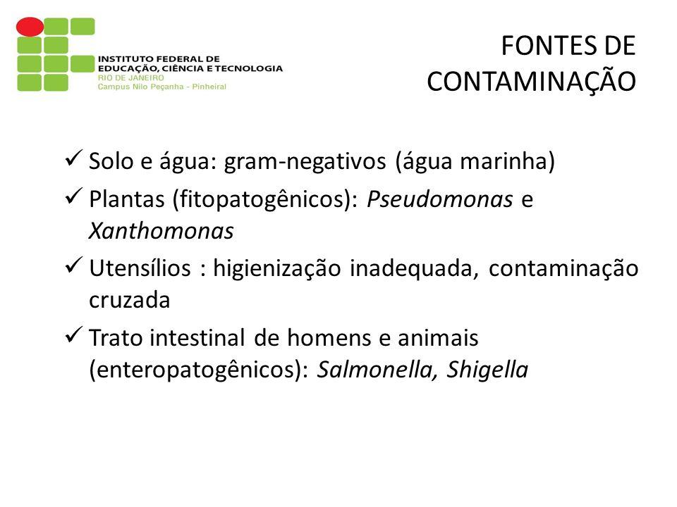 Solo e água: gram-negativos (água marinha) Plantas (fitopatogênicos): Pseudomonas e Xanthomonas Utensílios : higienização inadequada, contaminação cru