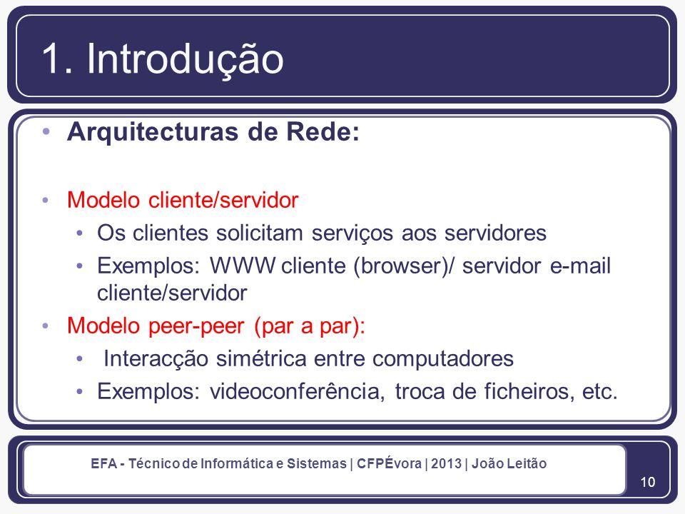 11 EFA - Técnico de Informática e Sistemas | CFPÉvora | 2013 | João Leitão 1.