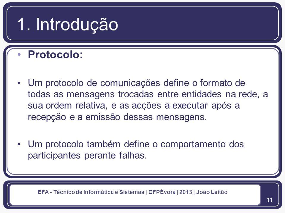 12 EFA - Técnico de Informática e Sistemas | CFPÉvora | 2013 | João Leitão 1.