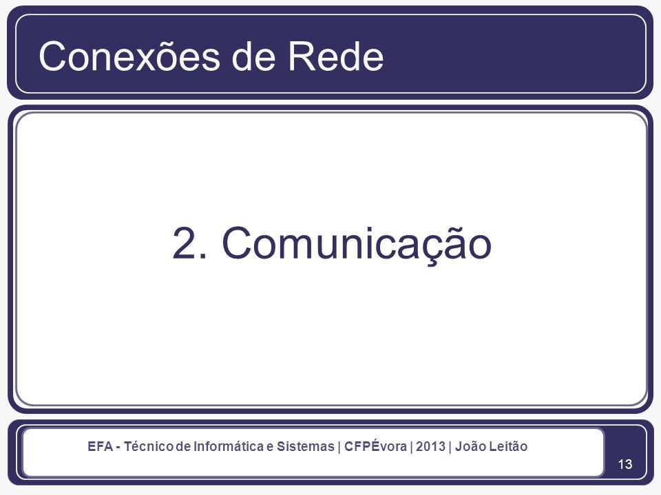 14 EFA - Técnico de Informática e Sistemas | CFPÉvora | 2013 | João Leitão 2. Comunicação