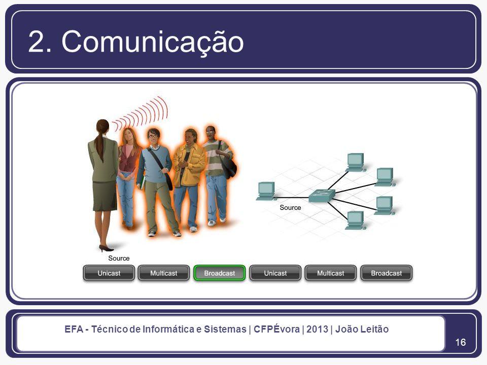 17 EFA - Técnico de Informática e Sistemas | CFPÉvora | 2013 | João Leitão 2. Comunicação