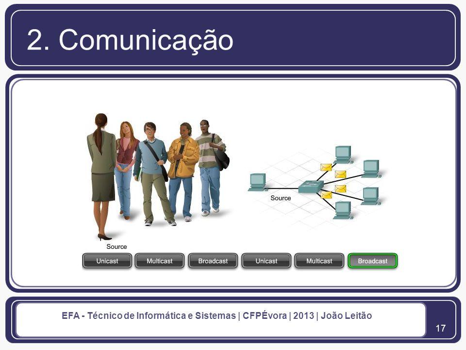 18 EFA - Técnico de Informática e Sistemas | CFPÉvora | 2013 | João Leitão Conexões de Rede 3.