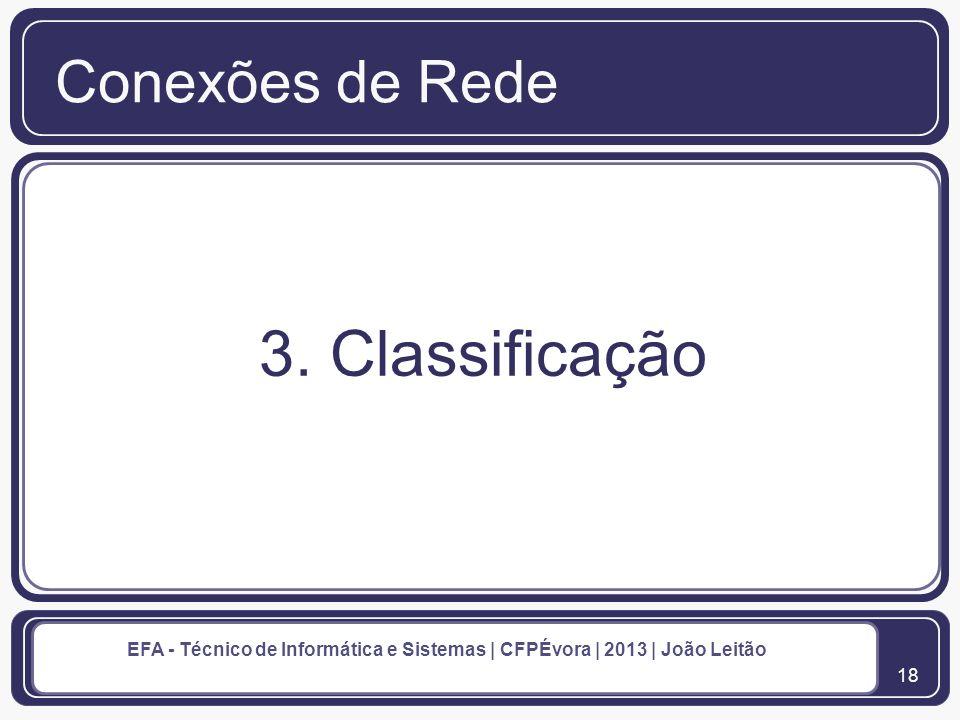 19 EFA - Técnico de Informática e Sistemas | CFPÉvora | 2013 | João Leitão 3.