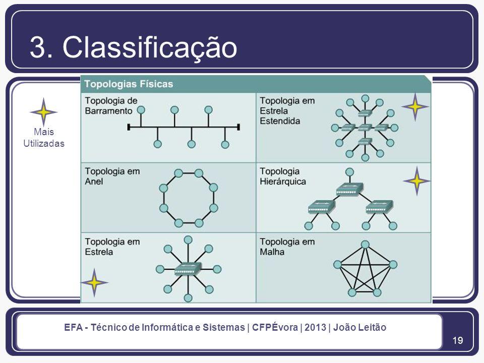 20 EFA - Técnico de Informática e Sistemas | CFPÉvora | 2013 | João Leitão 3. Classificação