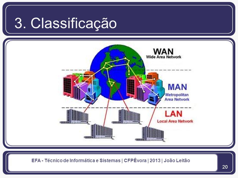 21 EFA - Técnico de Informática e Sistemas | CFPÉvora | 2013 | João Leitão Conexões de Rede 4.
