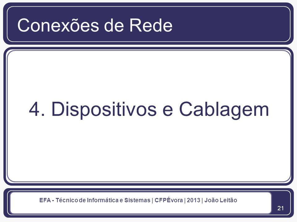 22 EFA - Técnico de Informática e Sistemas | CFPÉvora | 2013 | João Leitão 4.