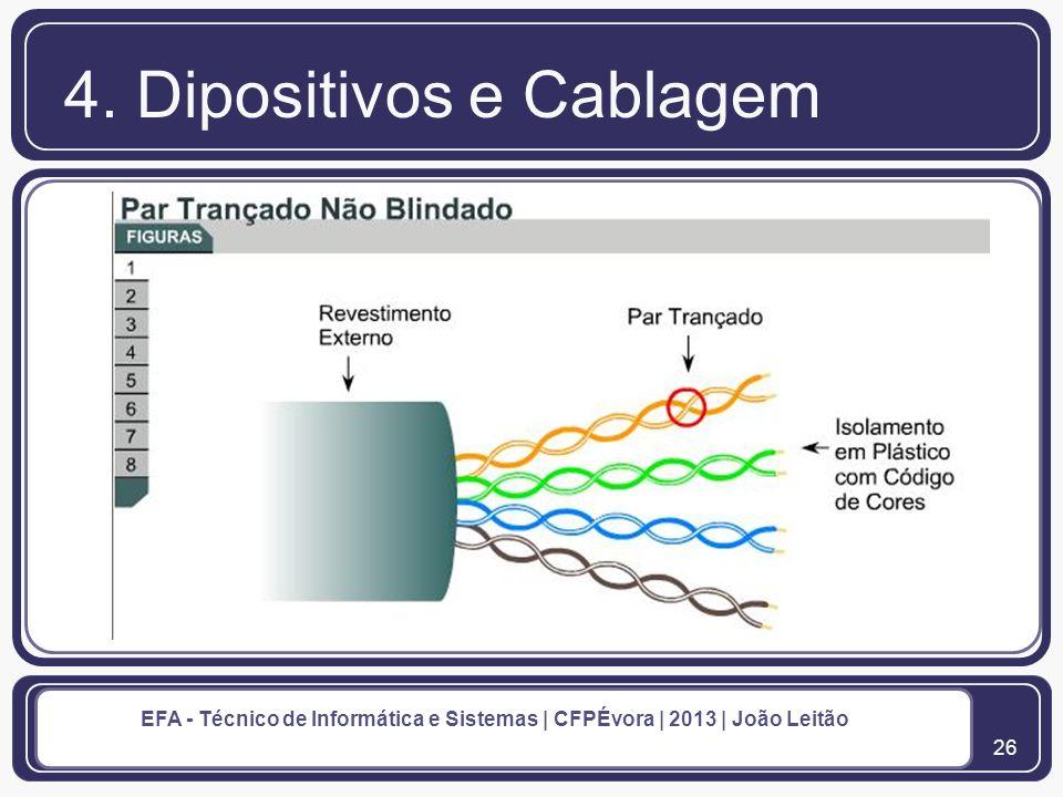 27 EFA - Técnico de Informática e Sistemas | CFPÉvora | 2013 | João Leitão 4.