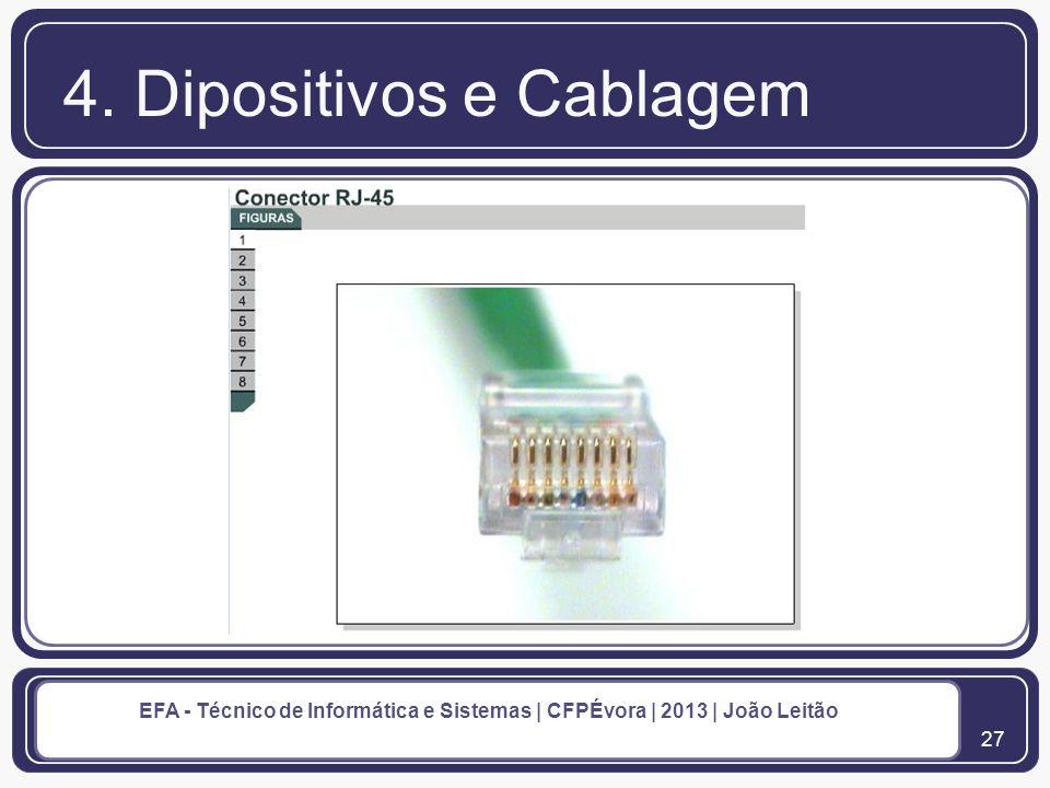 28 EFA - Técnico de Informática e Sistemas | CFPÉvora | 2013 | João Leitão 4.