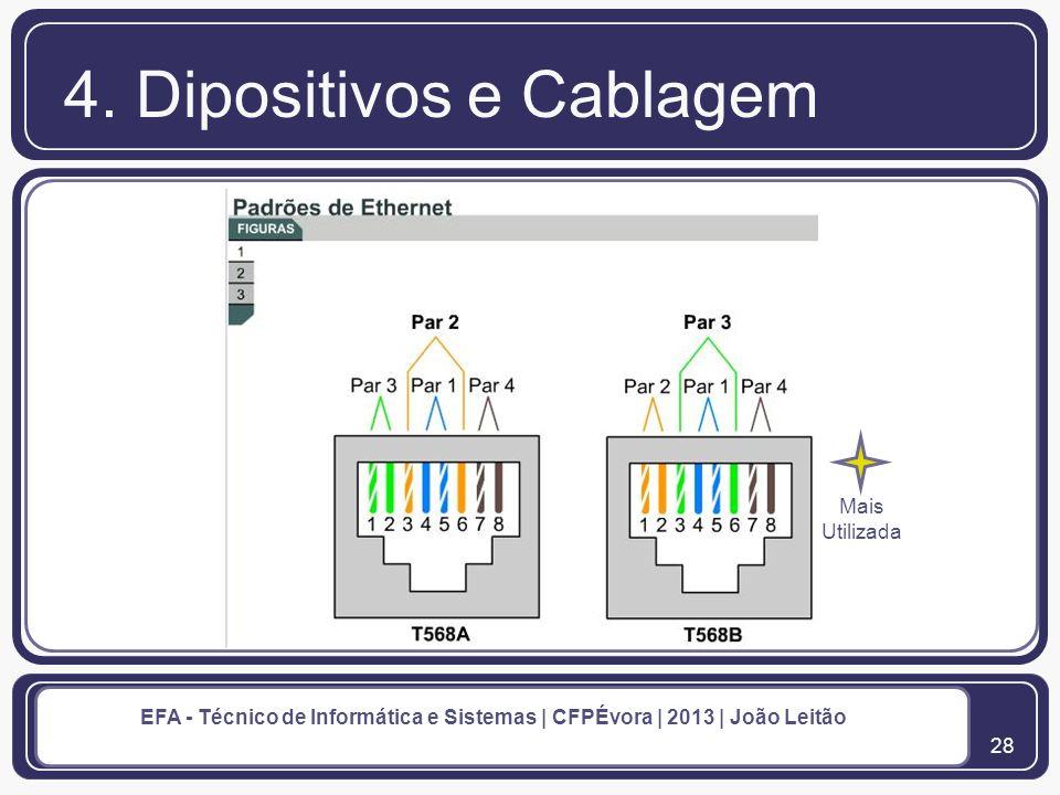 29 EFA - Técnico de Informática e Sistemas | CFPÉvora | 2013 | João Leitão 4.