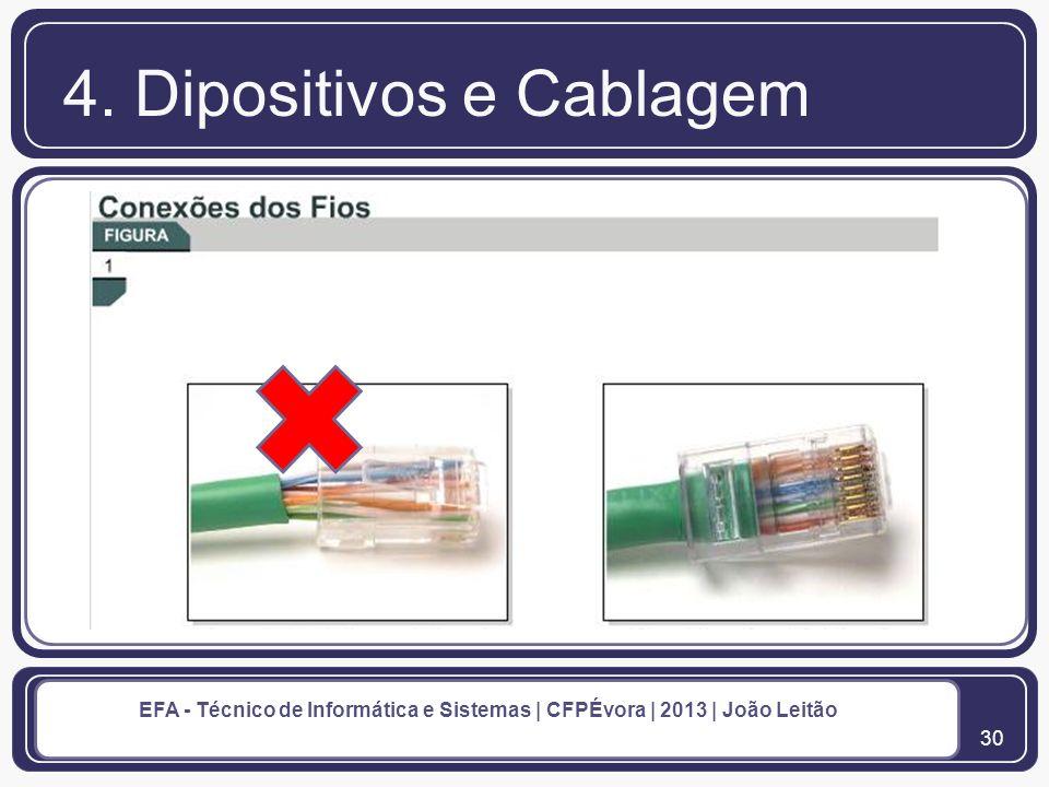 31 EFA - Técnico de Informática e Sistemas | CFPÉvora | 2013 | João Leitão 4.