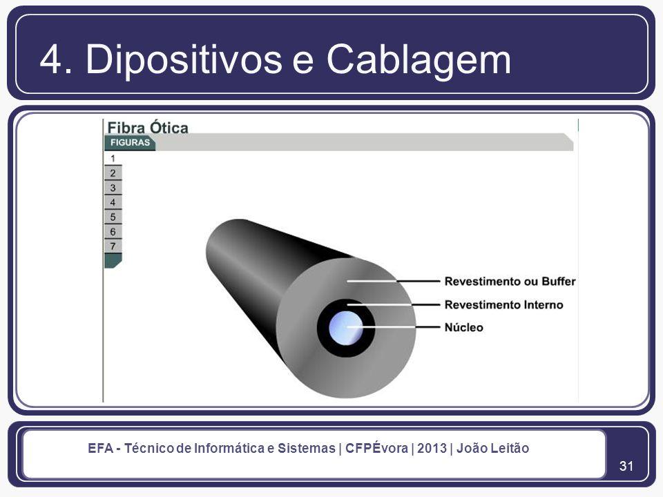 32 EFA - Técnico de Informática e Sistemas | CFPÉvora | 2013 | João Leitão 4.