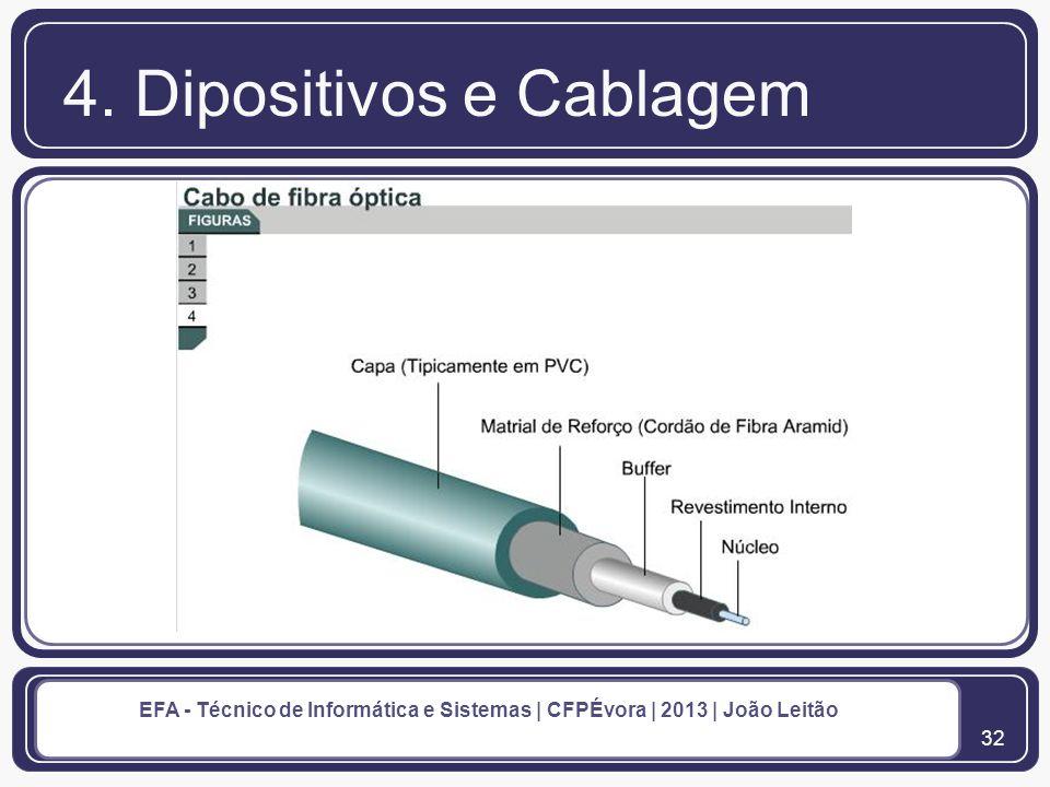 33 EFA - Técnico de Informática e Sistemas | CFPÉvora | 2013 | João Leitão 4.