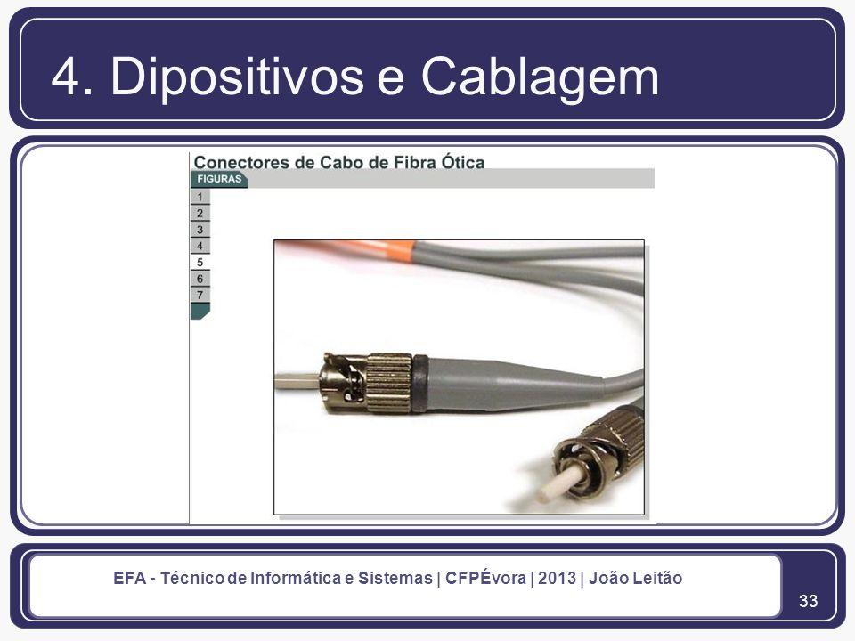 34 EFA - Técnico de Informática e Sistemas | CFPÉvora | 2013 | João Leitão 4.
