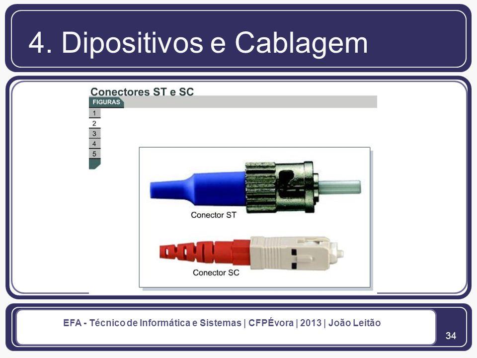 35 EFA - Técnico de Informática e Sistemas | CFPÉvora | 2013 | João Leitão 4.