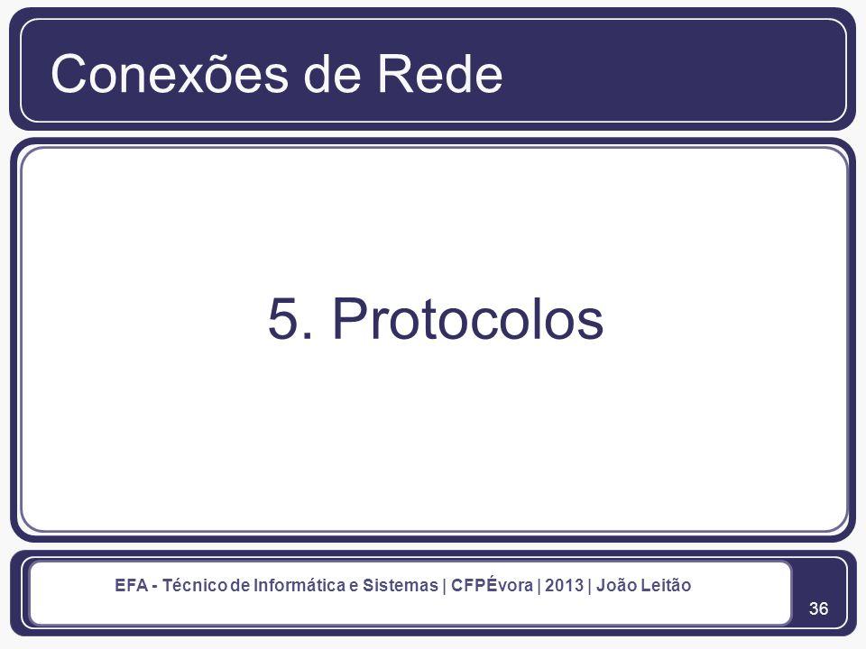 37 EFA - Técnico de Informática e Sistemas | CFPÉvora | 2013 | João Leitão 5.