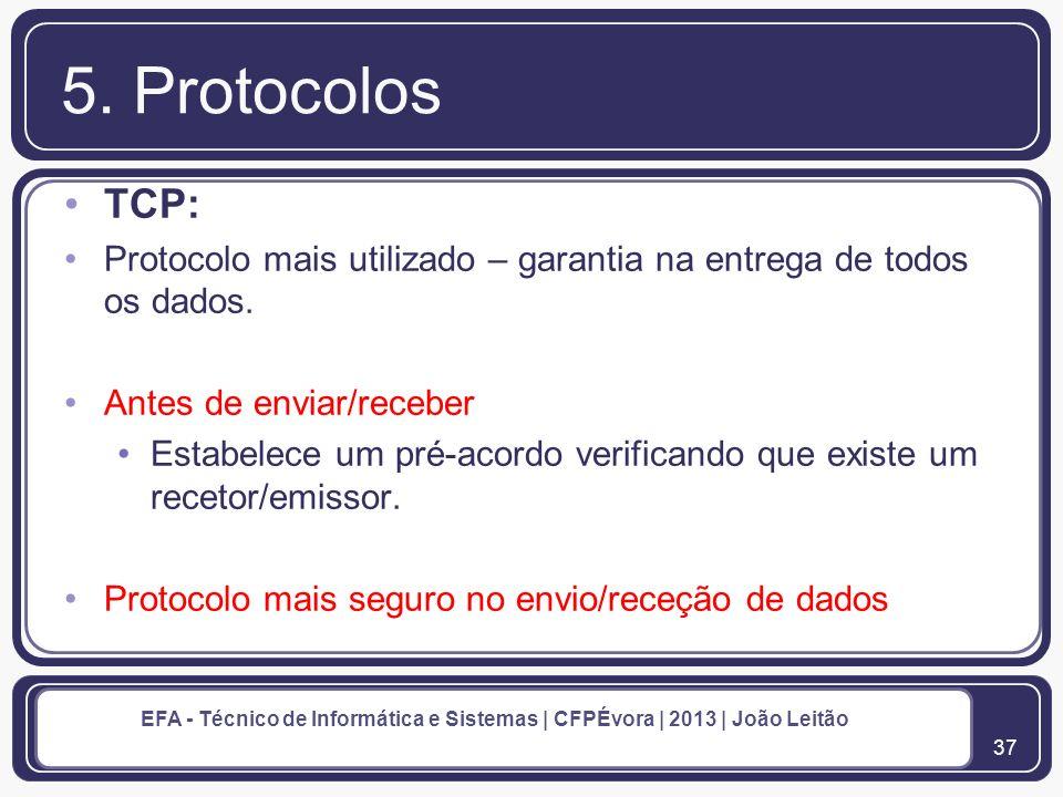 38 EFA - Técnico de Informática e Sistemas | CFPÉvora | 2013 | João Leitão 5.